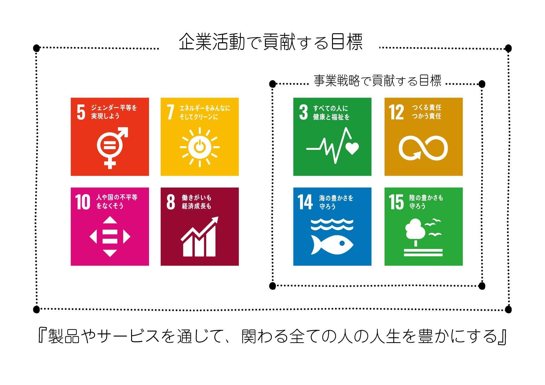 SDGs_メンバー似顔絵_マーク1200-630.jpg